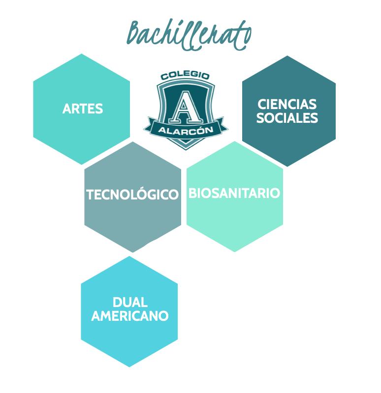 bachillerato-artes-alarcon